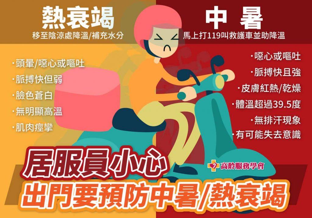 七、八月是歷年來的中暑高峰期,對經常騎車在外的轉場居服員們來說,是極大的危險,一定要做好預防措施,避免中暑、熱衰竭,以及了解如何緊急處理,不僅幫助自已也能幫助照顧服務的個案,讓造成危及生命的狀況不再發生!